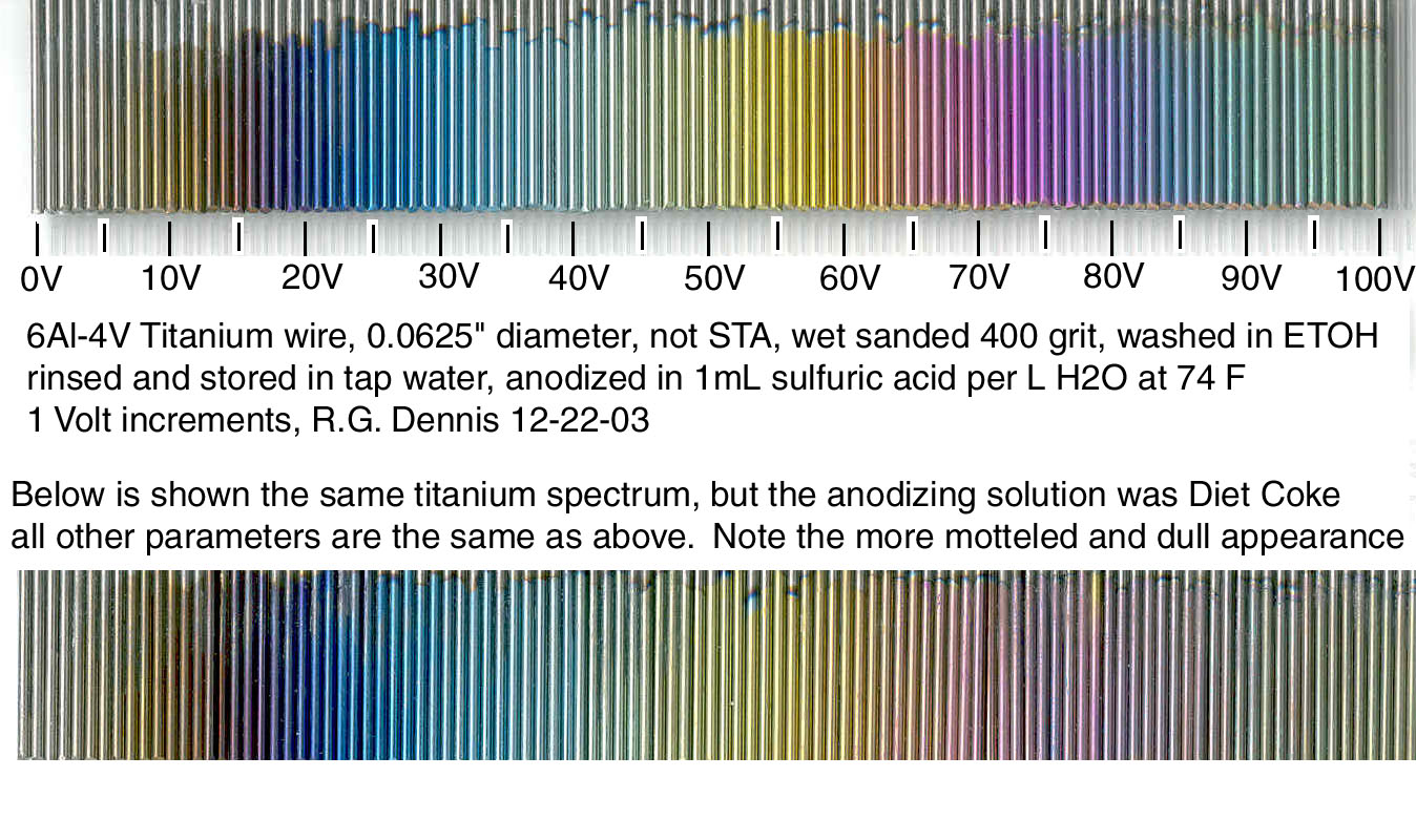 I Looked At This Image To See Which Voltages Anodized Anium Nice Colors