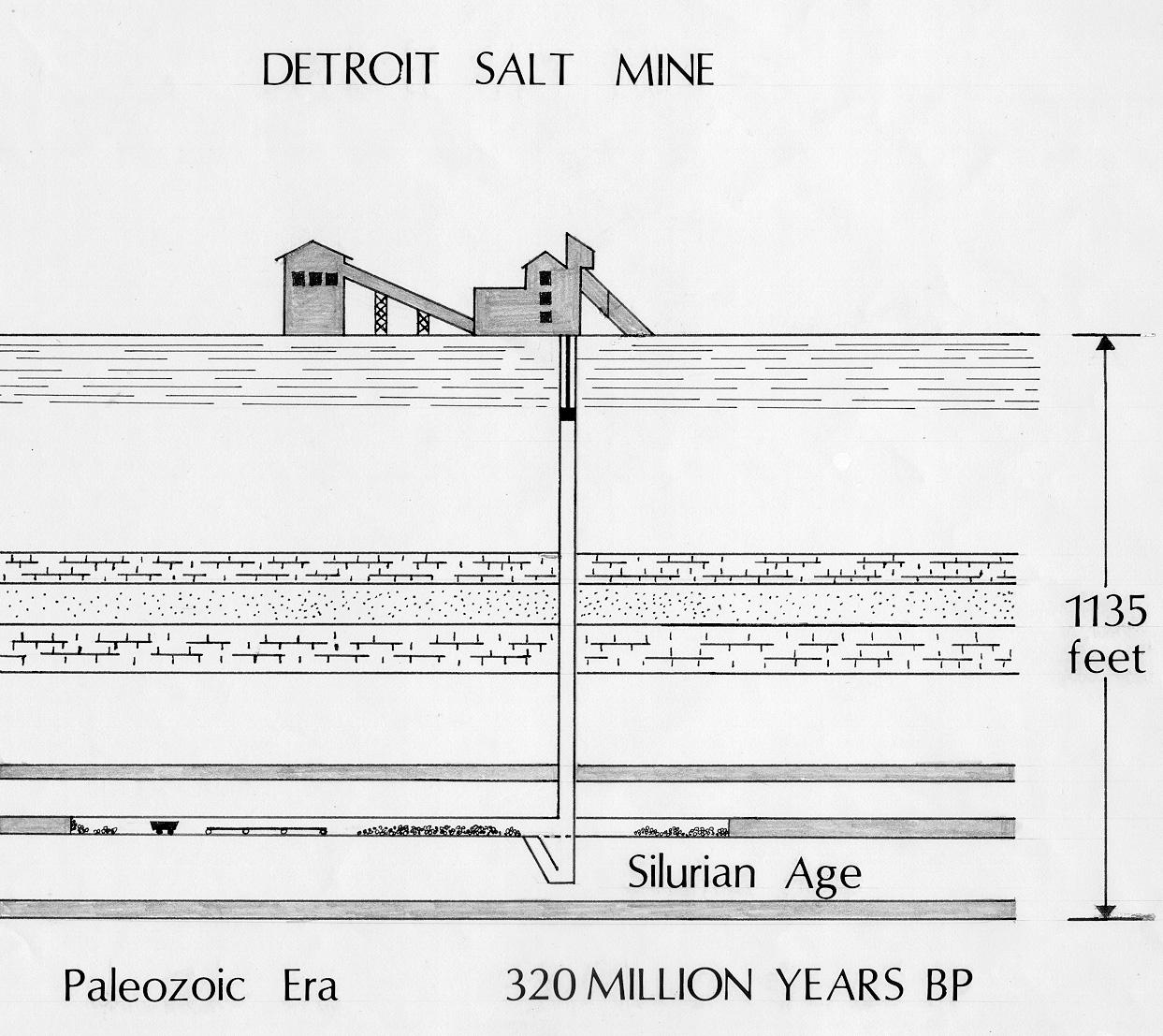 detroit salt mines map Detroit Salt Mine detroit salt mines map