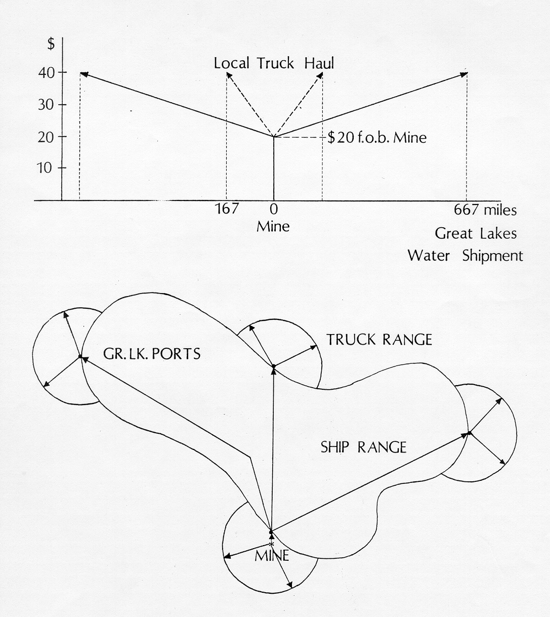 salt truck diagram salt