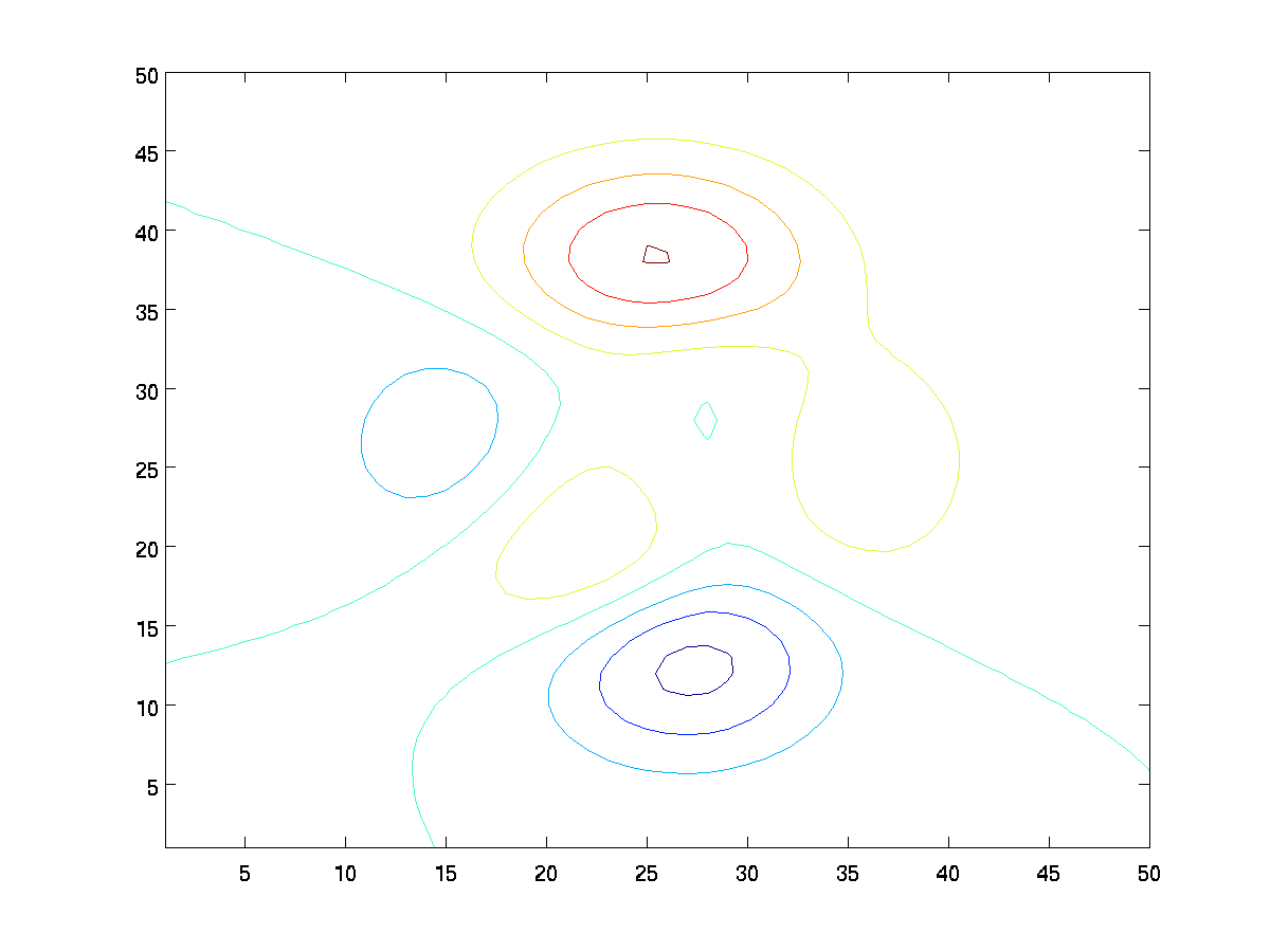 set_plot - High-quality graphics in MATLAB
