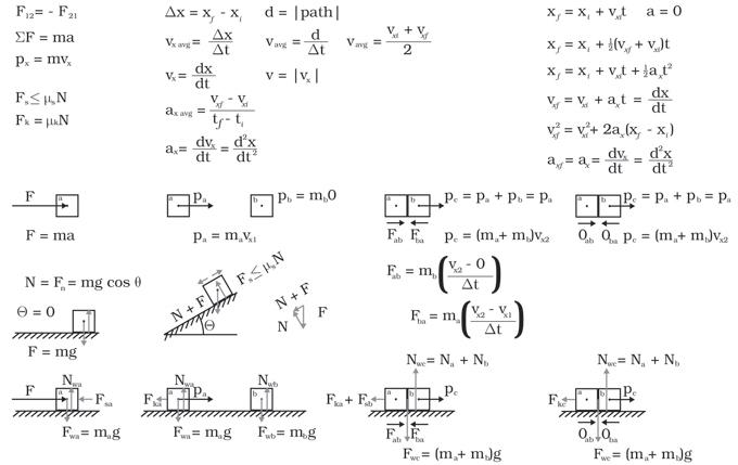Physics Equations 01 - Jim
