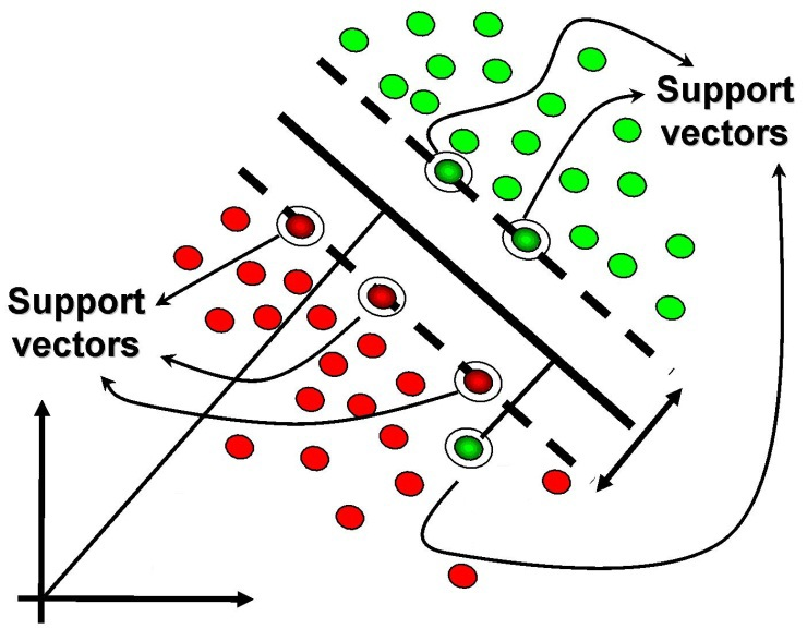 support vector machine image classification