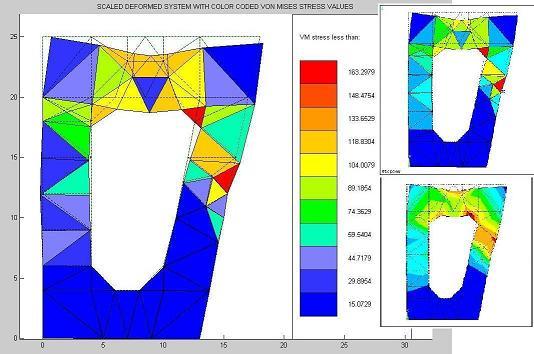 Finite Element Analysis of Passive Wedging Chocks
