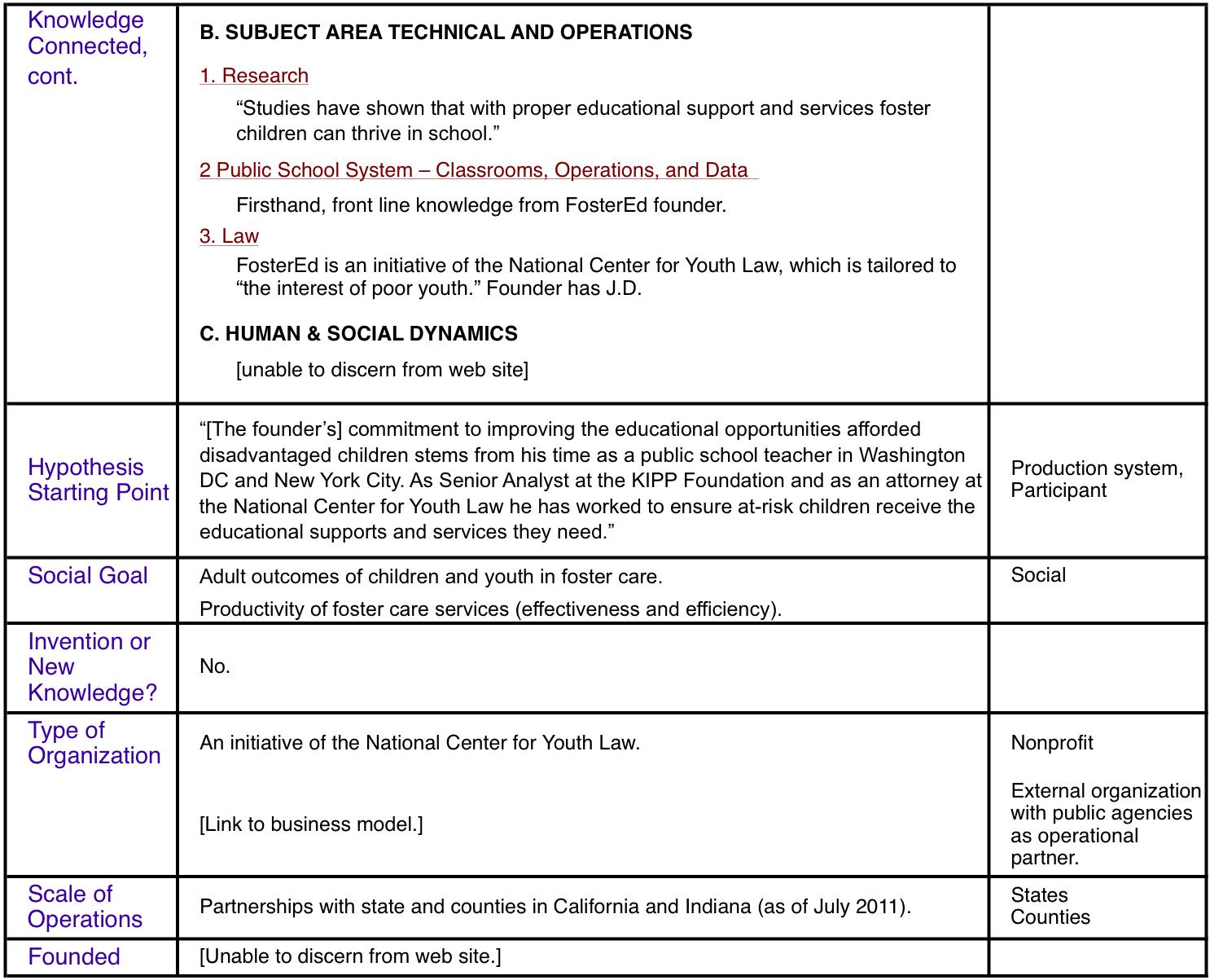 Applications -- Databank