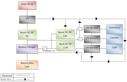 Solar Cell Diagram Solar Cell