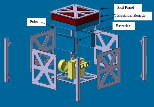 Subsystems Cubesat Program