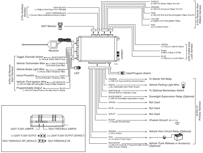 Problems W Viper Remote Start And Unlockfactory Alarm Disarmrhclubgp: Viper Alarm Wiring Diagrams At Taesk.com