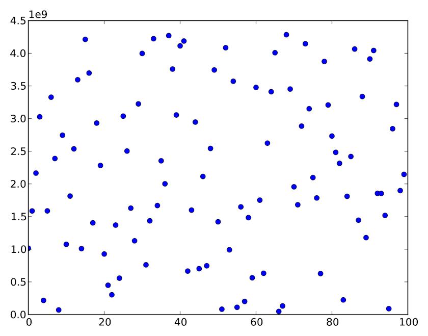 Computational Physics – Figures