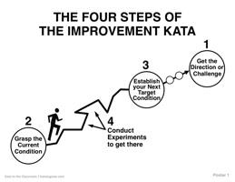 The Improvement Kata