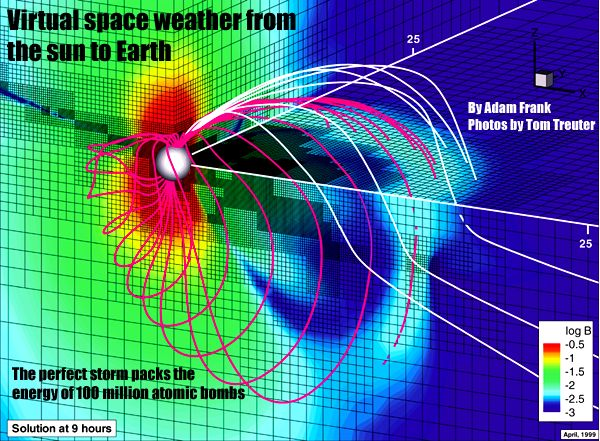 Hpcc Insights Virtual Space Weather