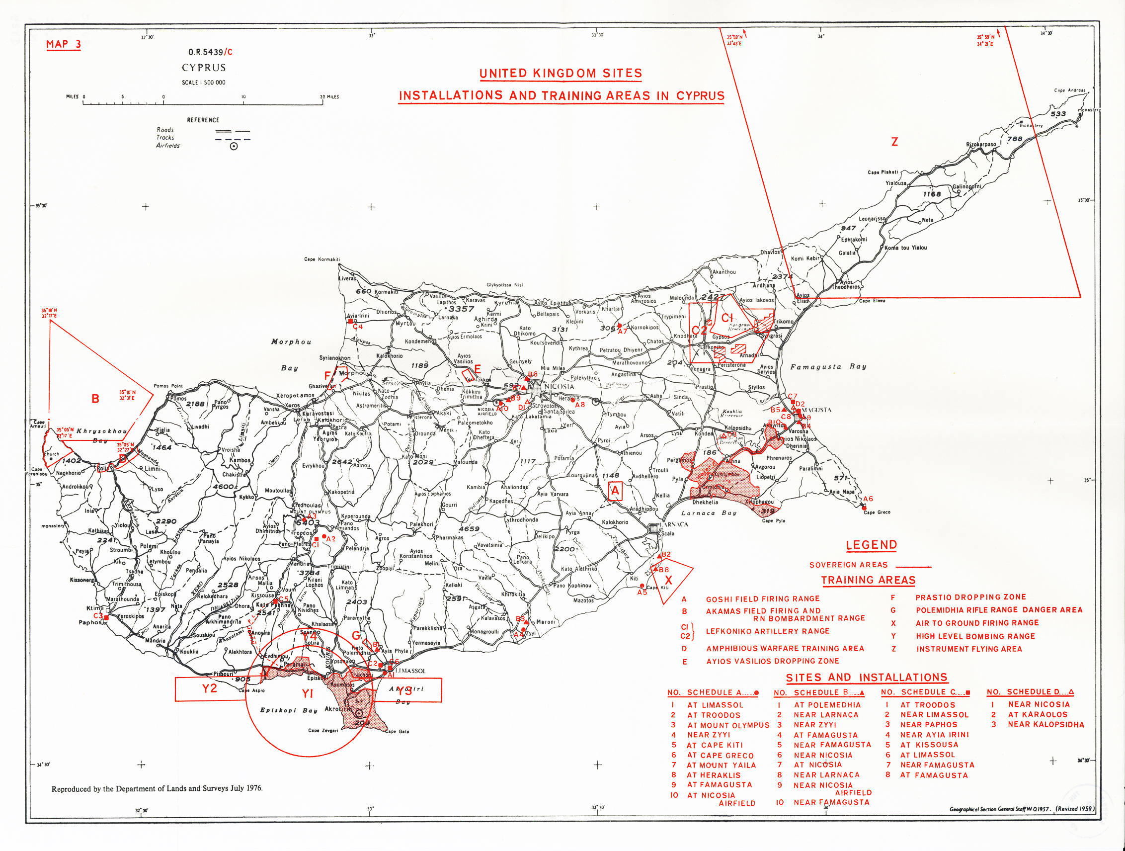 The British Withdrawal from Cyprus